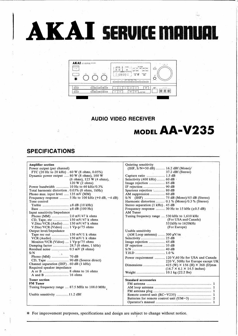 Akai AAV 235 Service Manual