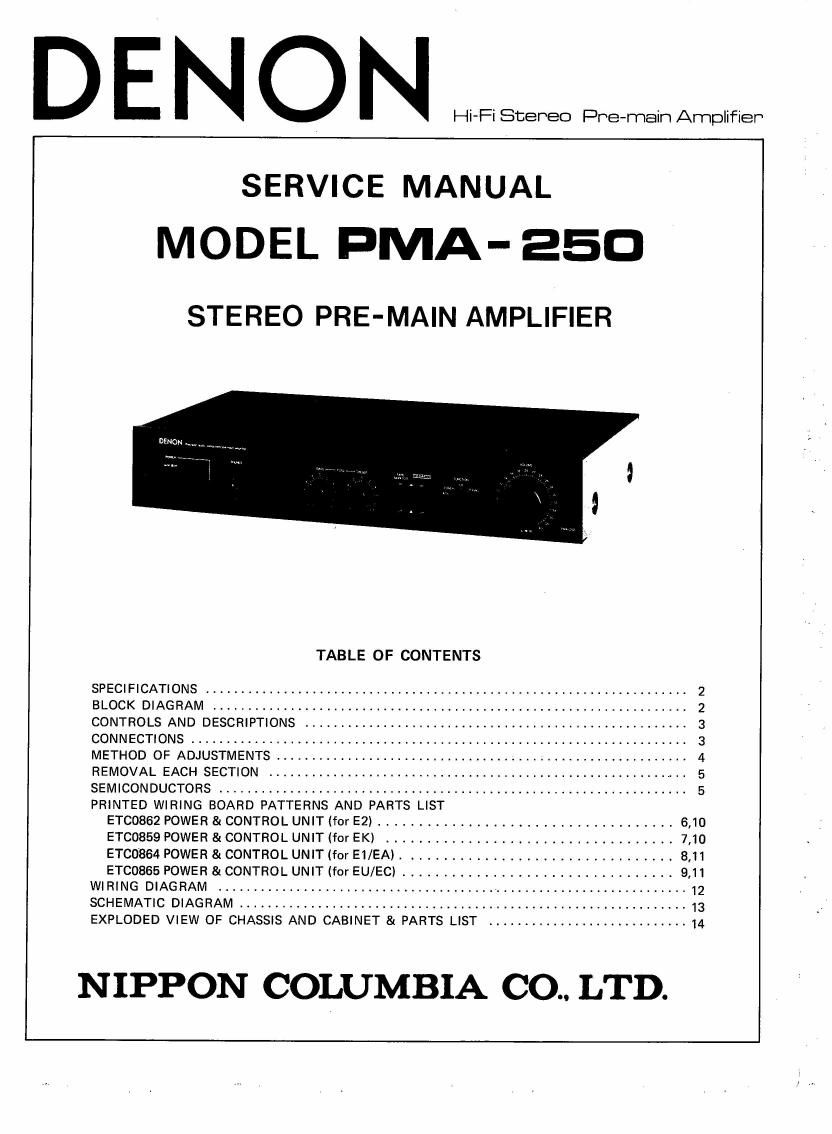 Download Denon Pma 250 Service Manual