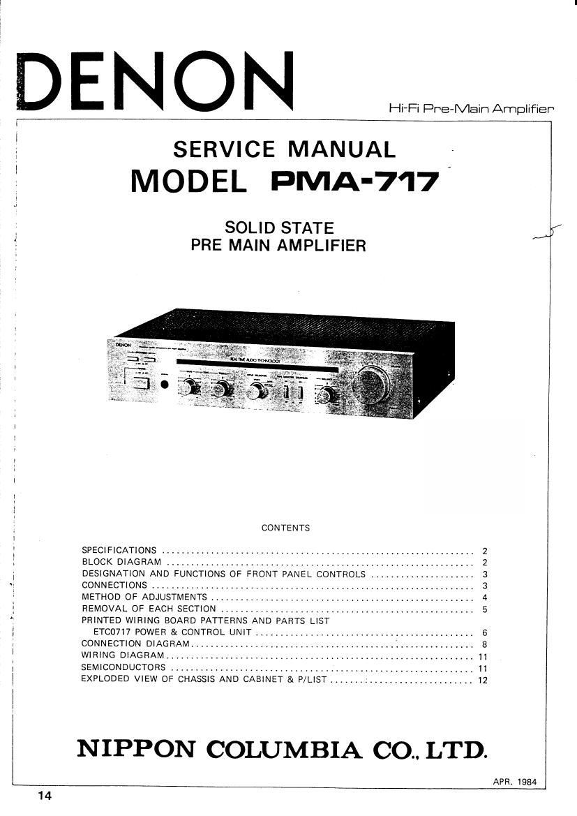 Free Download Denon Pma 717 Service Manual