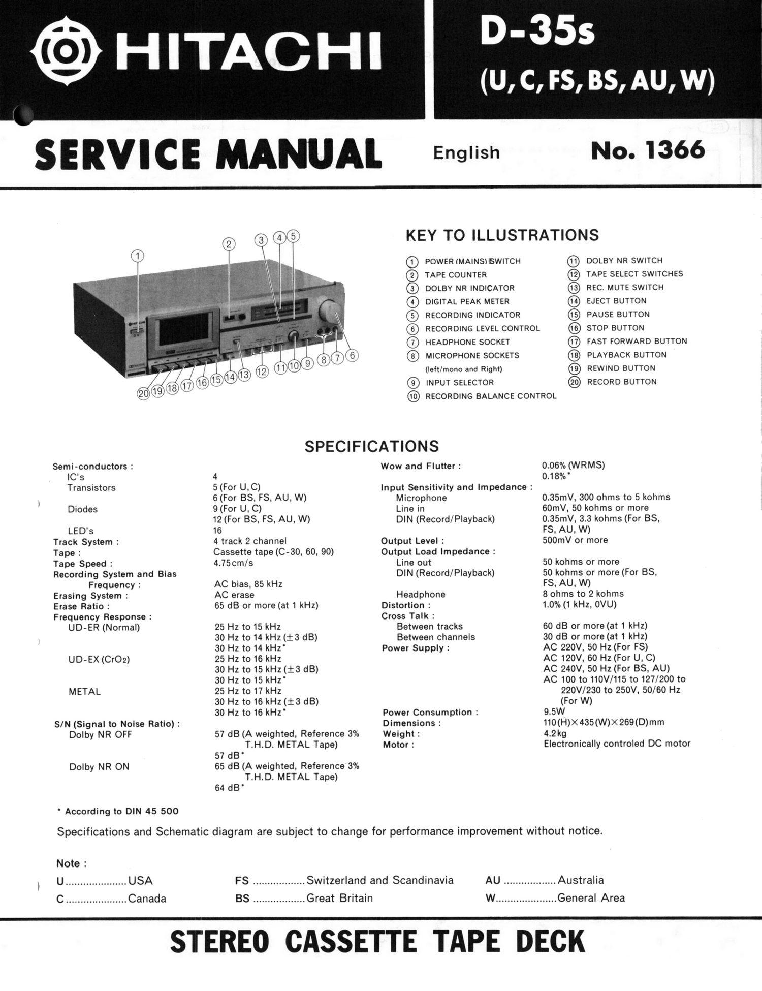 Hitachi D-35s Stereo Cassette Tape Deck Service Manual Vintage HiFi 80/'s