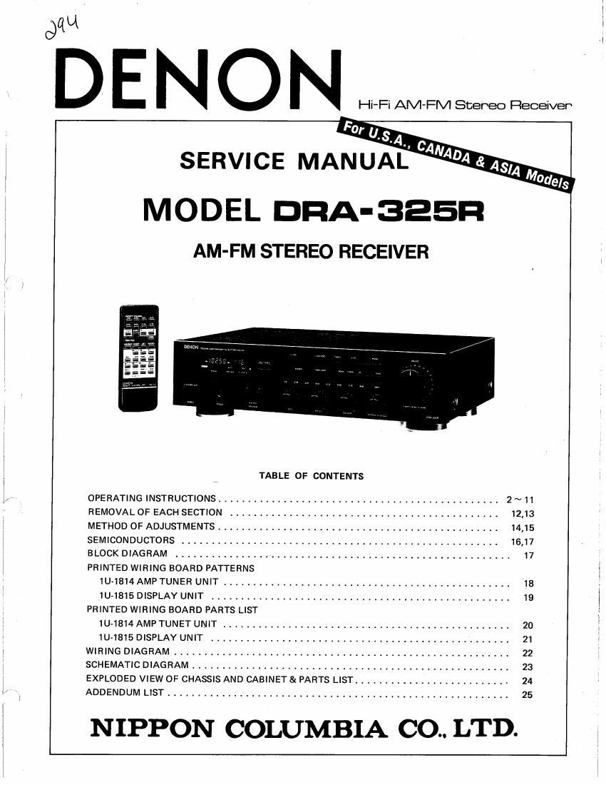 denon dra 325r service manual rh audioservicemanuals com User Guide Template User Webcast