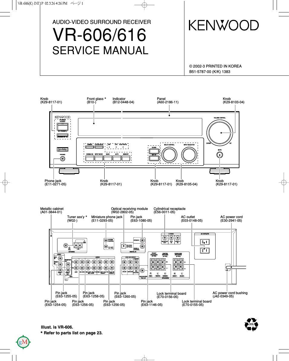 kenwood vr 606 user guide how to and user guide instructions u2022 rh taxibermuda co