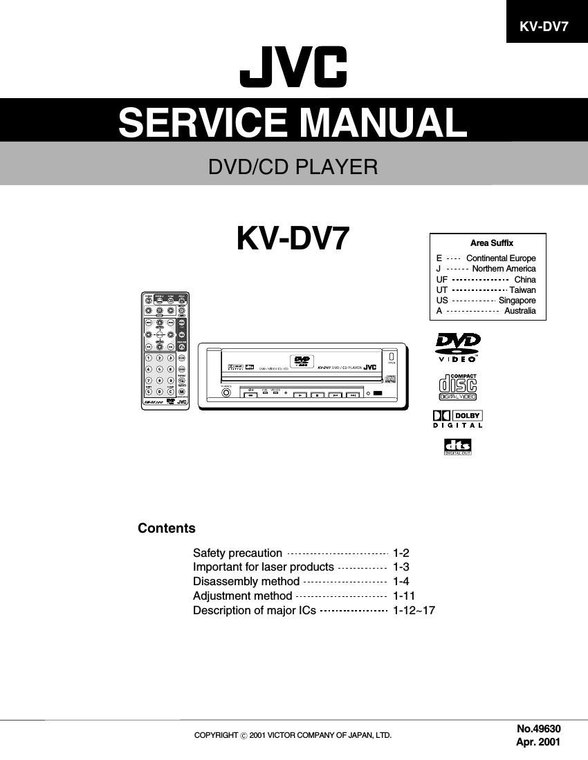 Free download Jvc KWXC 777 Owners Manual