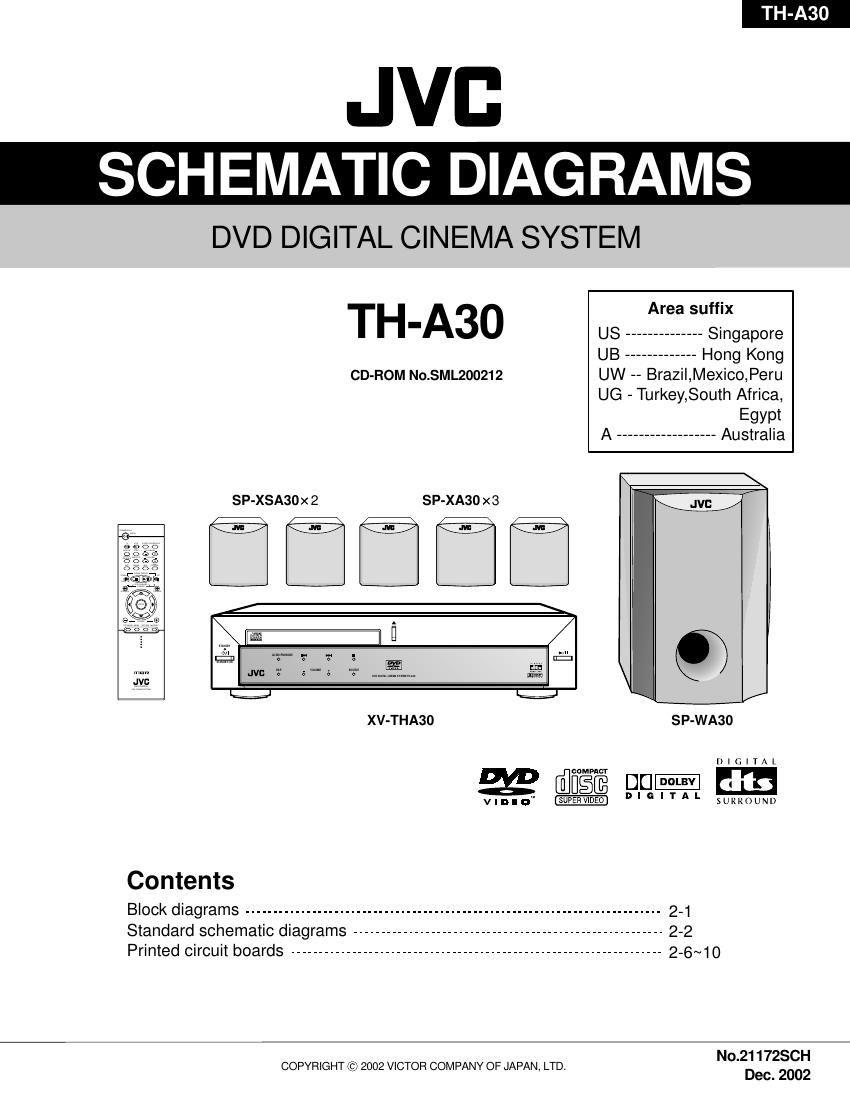 Jvc Tha 30 Schematic Diagram