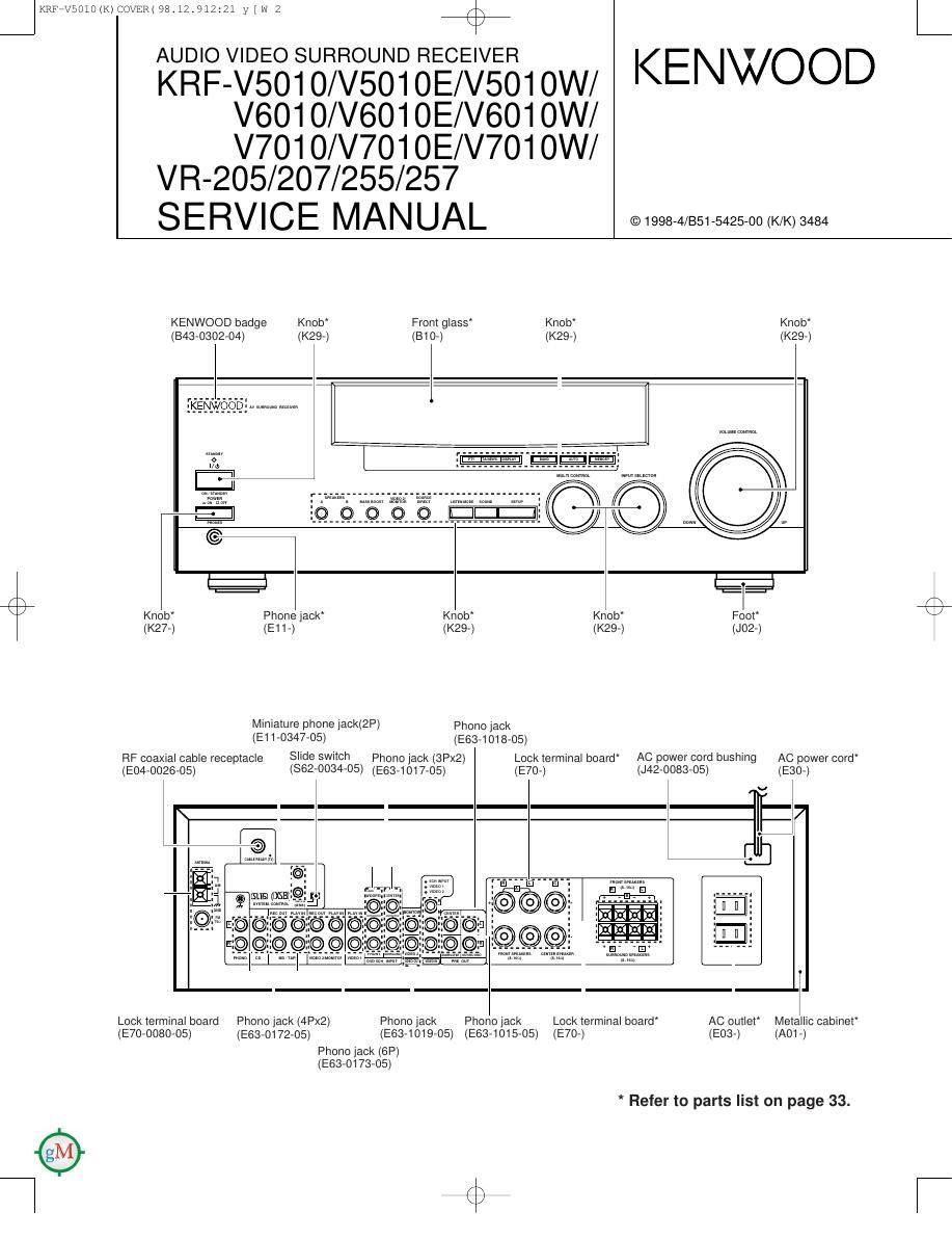 Free Download Kenwood Krfv 5010 Service Manual