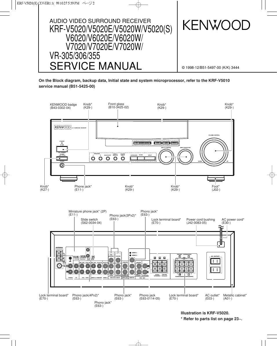Kenwood Krf V5020 Wiring Diagram