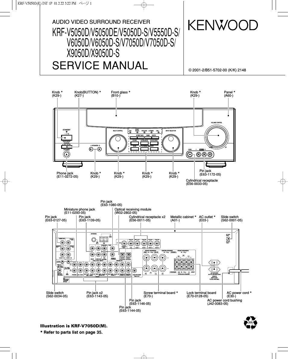 Download Kenwood Krfx 9050 D Service Manual