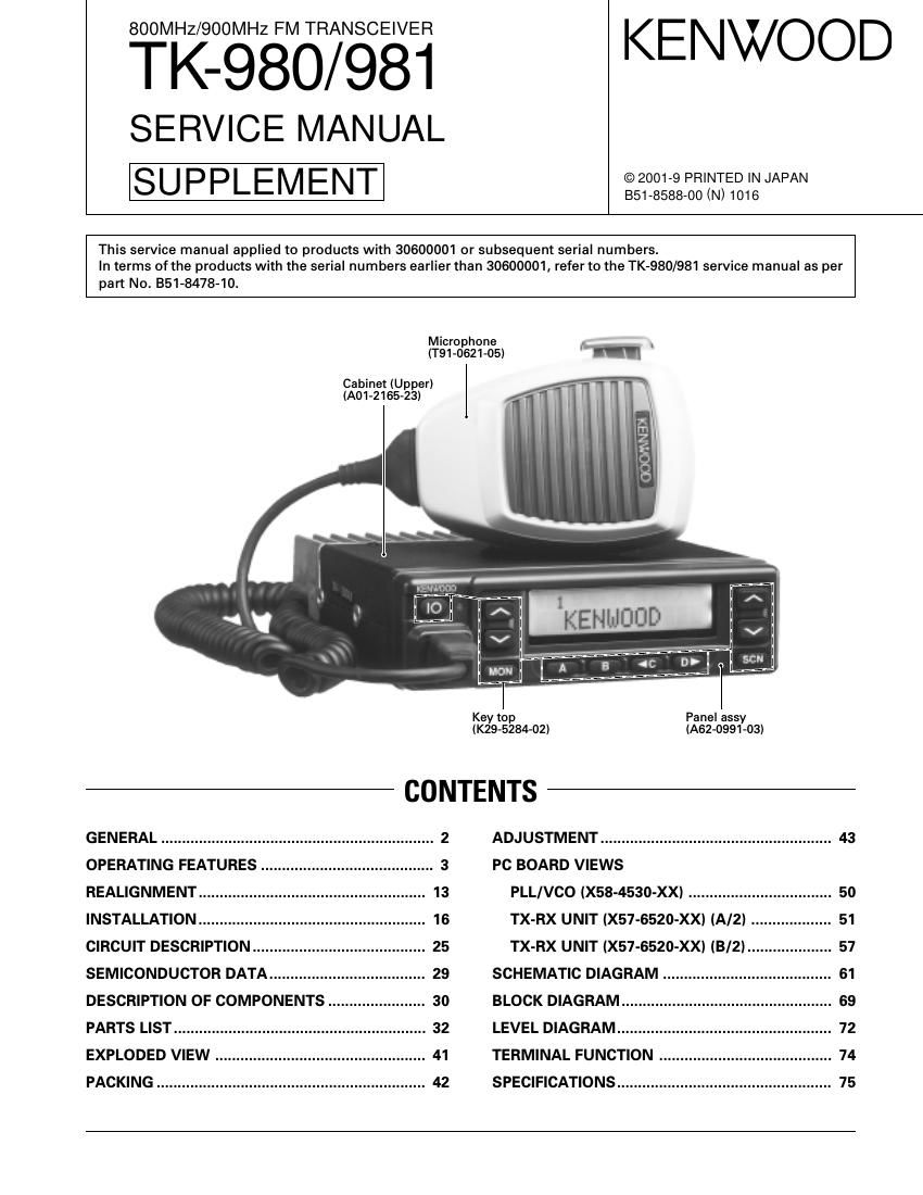 service manual kenwood rx 33